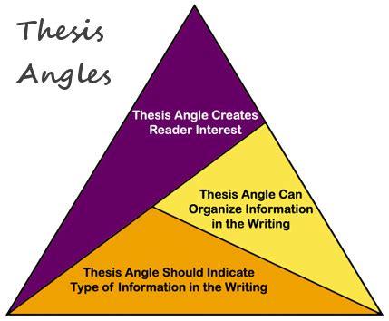 How to Write an Analysis Essay AcademicHelpnet